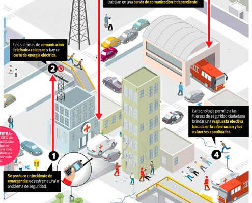 Una-nueva-plataforma-permite-comunicaciones-mas-seguras_dolphin_telecom_infografia